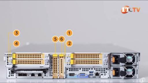 Dell EMC PowerEdge R840 Server Rear