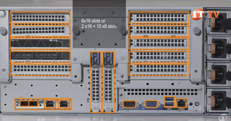 Dell EMC PowerEdge R940xa Server Rear Slots