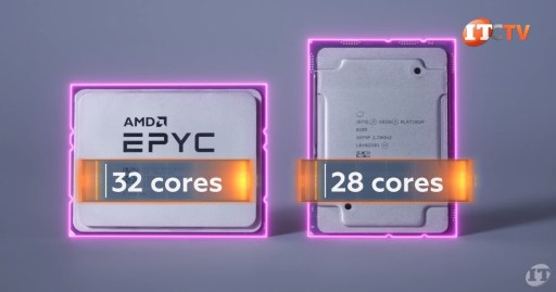 AMD Intel Processor cores
