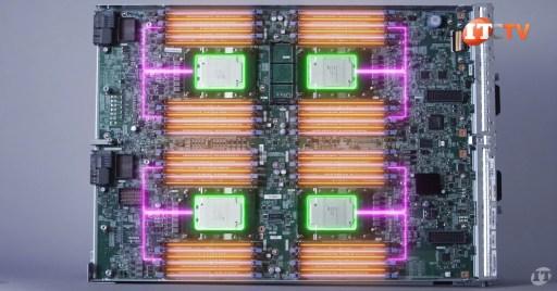Cisco UCS 5108 Server Memory Modules
