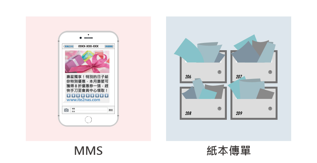 幫助您的視覺化行銷-可以發圖片的訊息平台