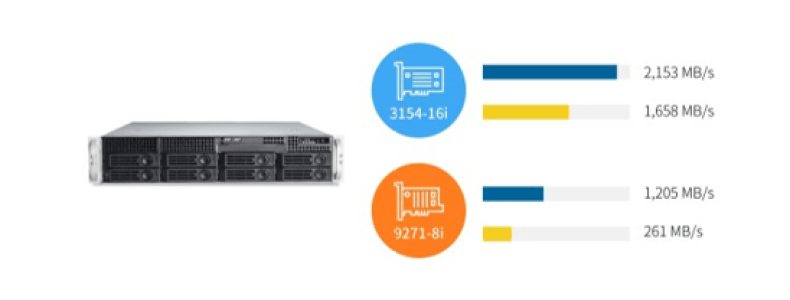 SO-801R-RP 8-BAY NAS is coming out to the market!