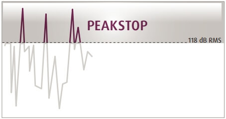 Jabra Peakstop Illustration