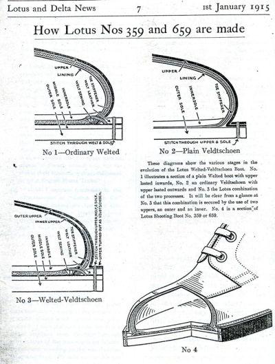 montages des chaussures veldtschoen