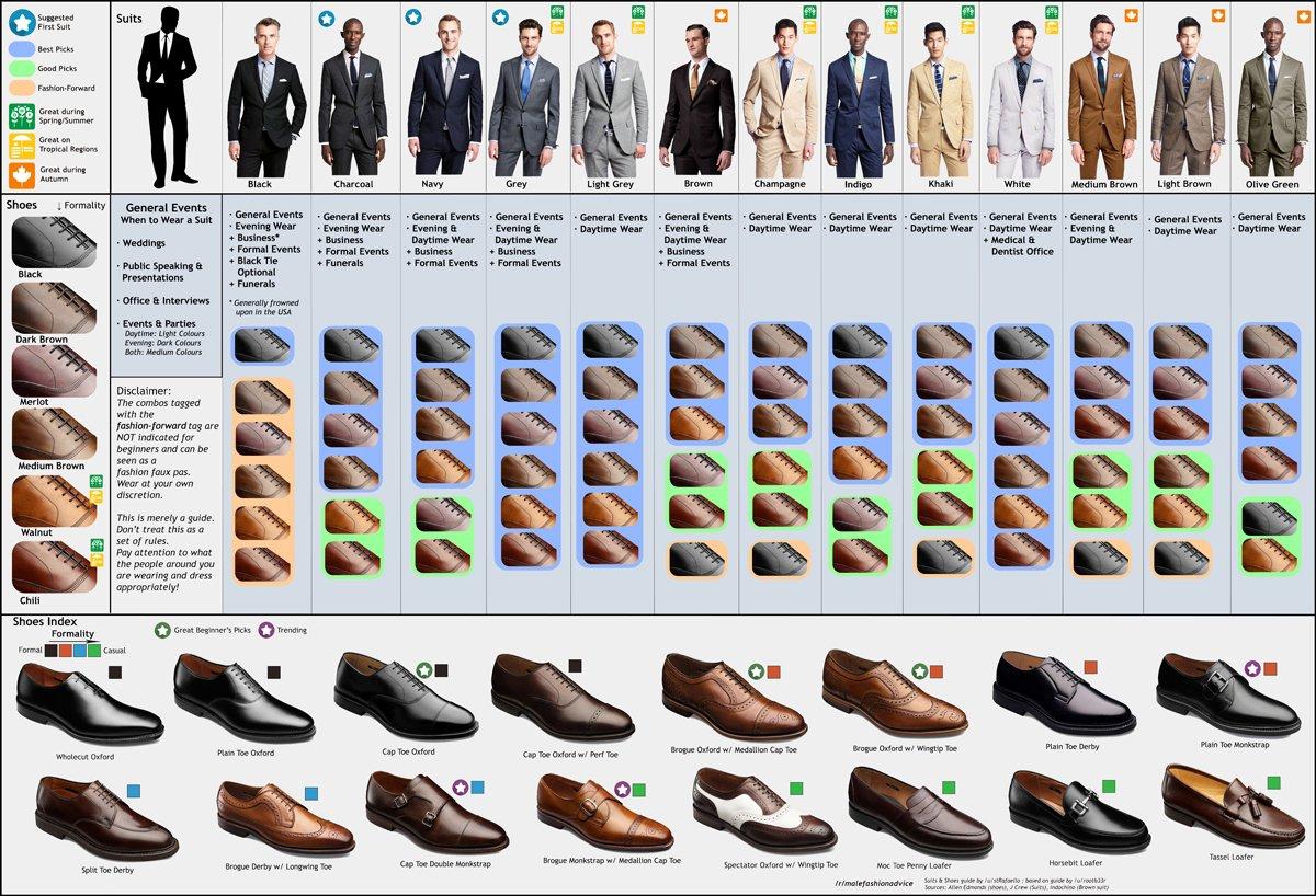 association chaussures en cuir noir. Quelle couleur de chaussures    Business Insider y est aussi allé de sa petite infographie (cliquez pour  agrandir) 8f663cd36375