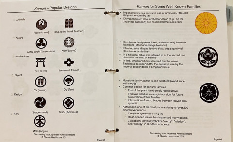 Examples and explanation of kamon (Japanese family crests)