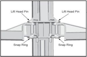 lift head pins and snap rings