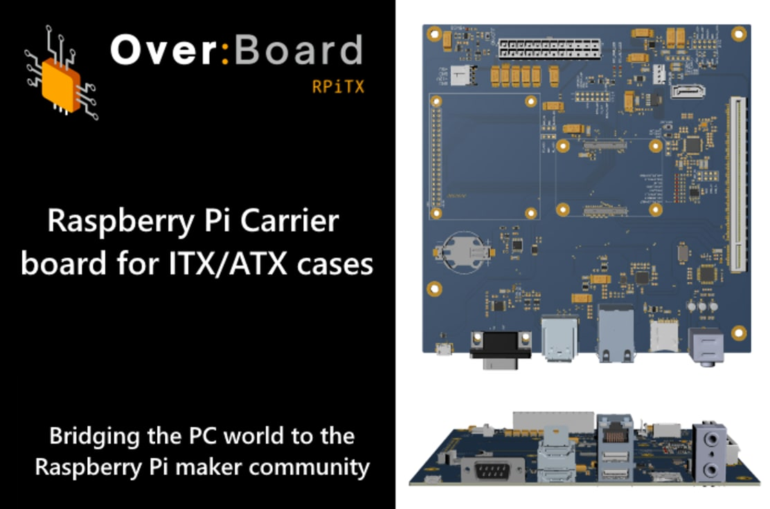 Over:Board ITX IO board for the CM4
