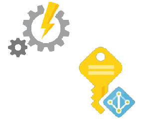 Managed Identities for Azure Automation Accounts