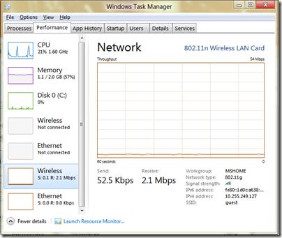 Taskman - Performance - Network
