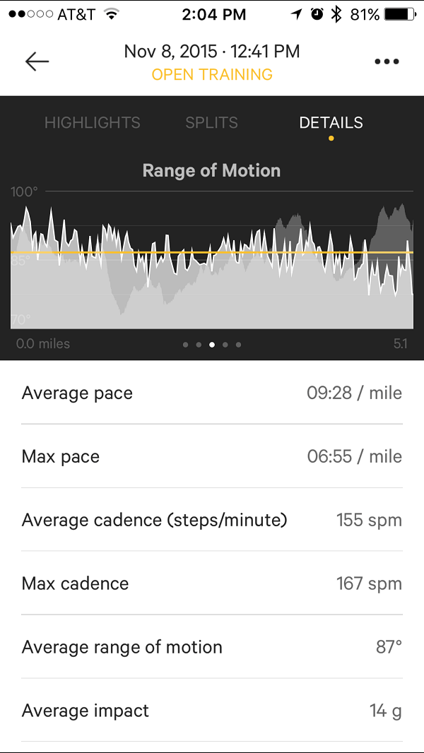 Range of Motion Graph.