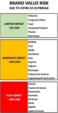 Agronegócio: setor com menor impacto na crise global