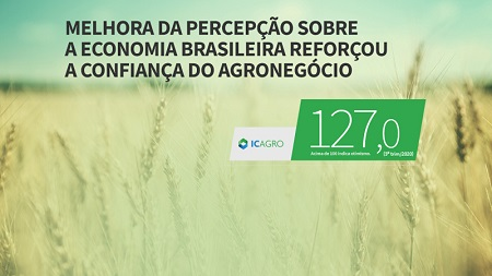 Índice de Confiança do Agronegócio avança 15,3 pontos e registra recorde de 127 pontos