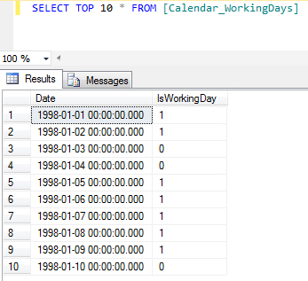 T-SQL Date Dimensions with ConnectWise – Jeff Pries
