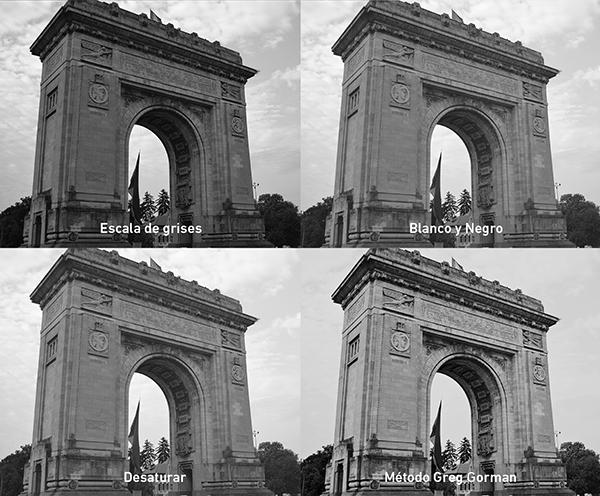 Greg Gorman Effect in photography