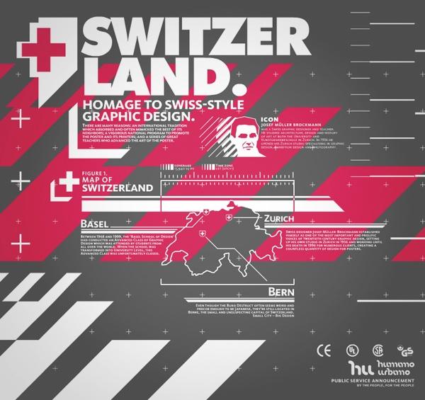 Design and layout School of Switzerland