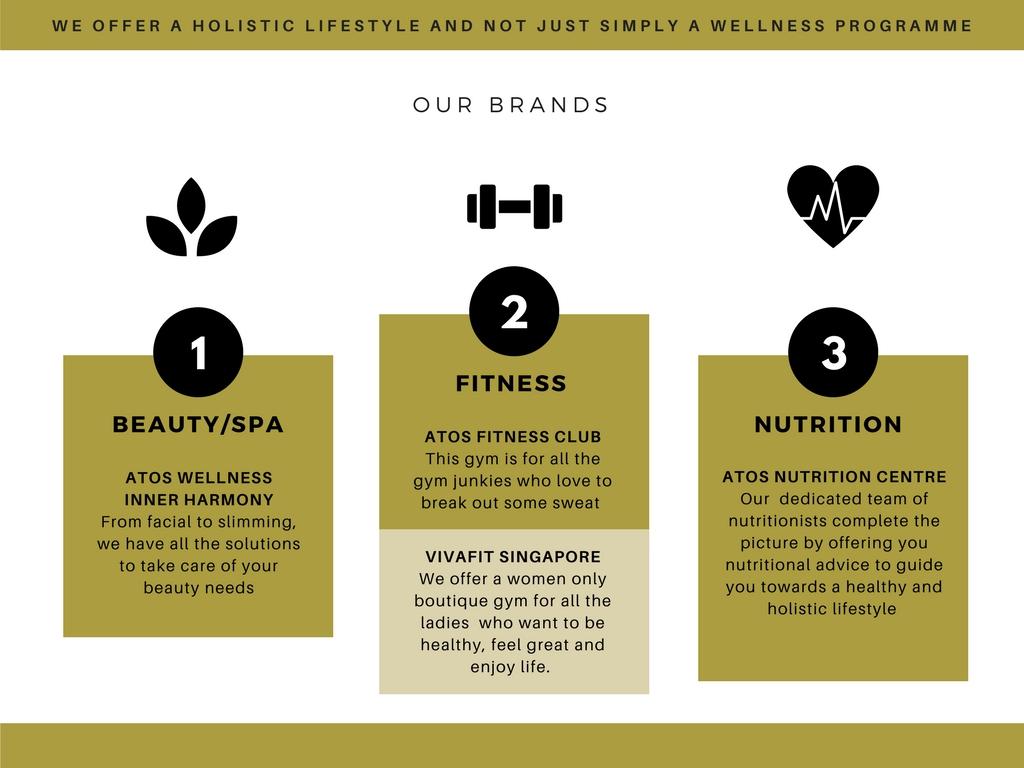 Atos Wellness Blog Post (2)