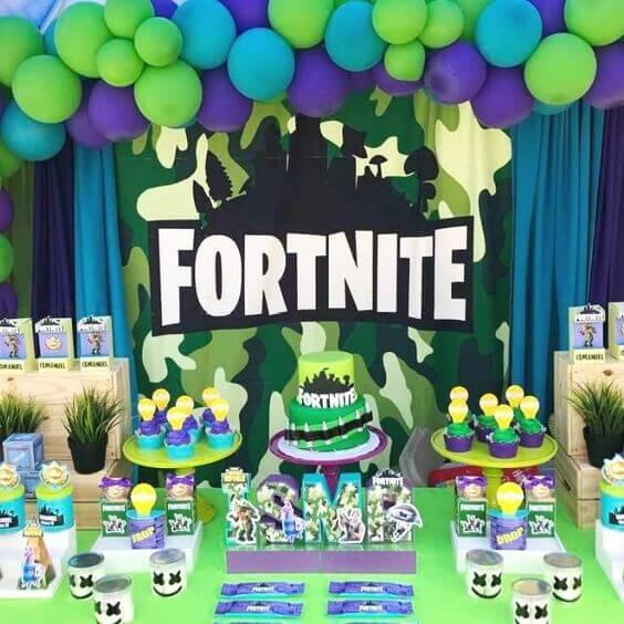kids party theme 2020