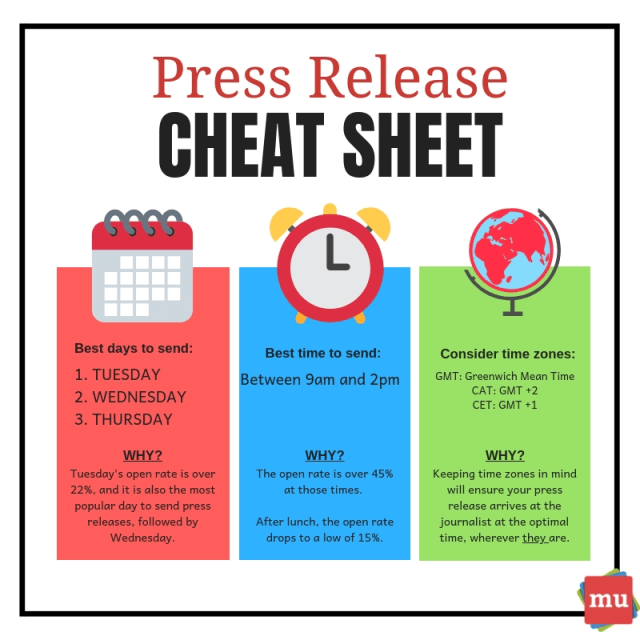 How to Write a Press Release in 2021 (w/ Free Templates)