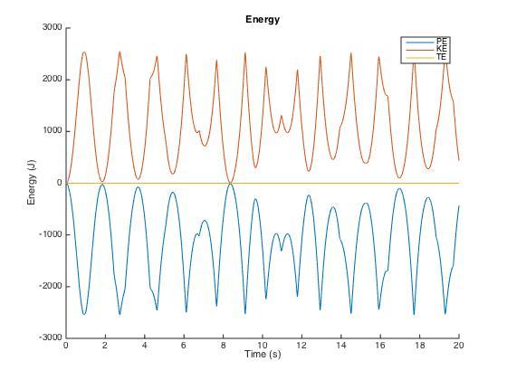 q1_energy