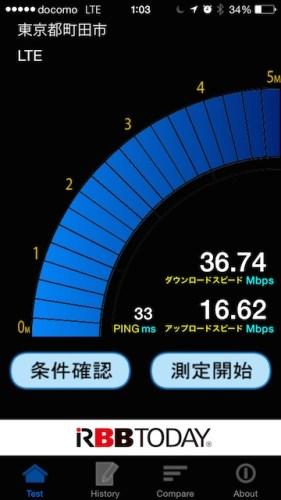 So-netモバイルLTE +Talk S2の速度