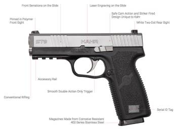 Kahr S Series Features