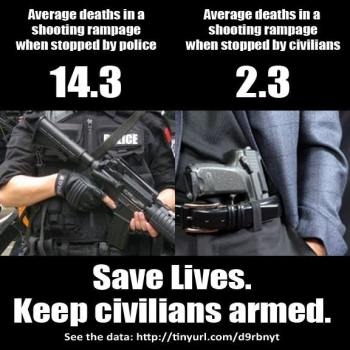 Keep civilians armed infographic armed good guys