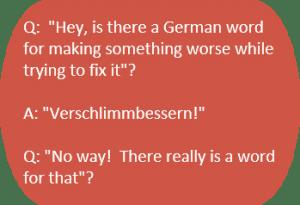 Englisch_nach_Mass_deutsche_Sprache