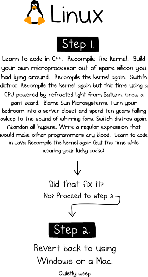 how_to_fix_any_computer_3