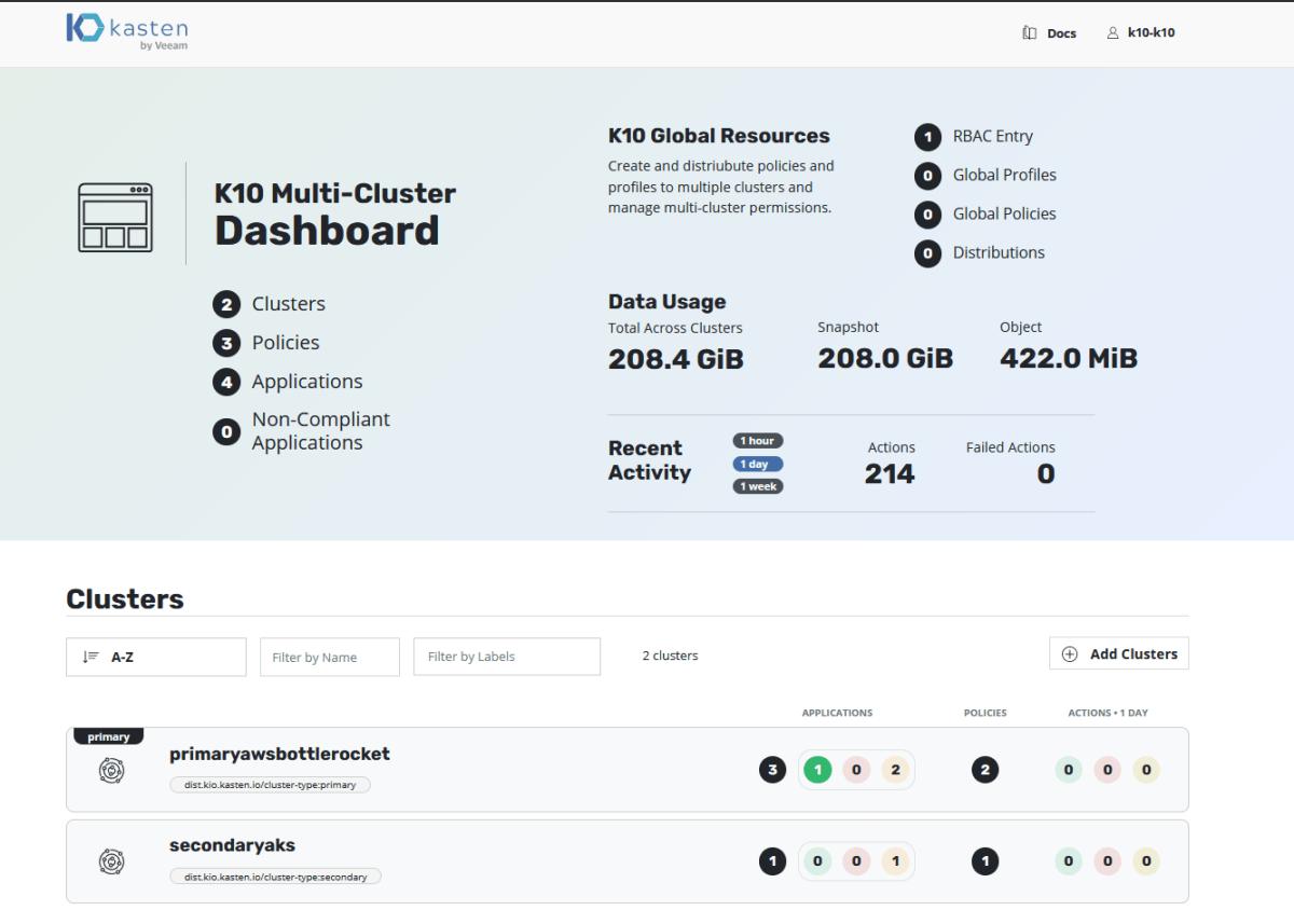 blog-kastenk10-multicluster-dashboard
