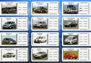 Аренда машины в Черногории, цены