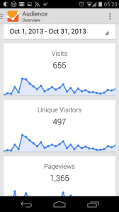 Stats from October 2013
