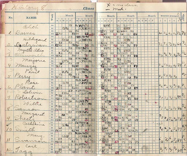 Flickr Image: Esther's Gradebook