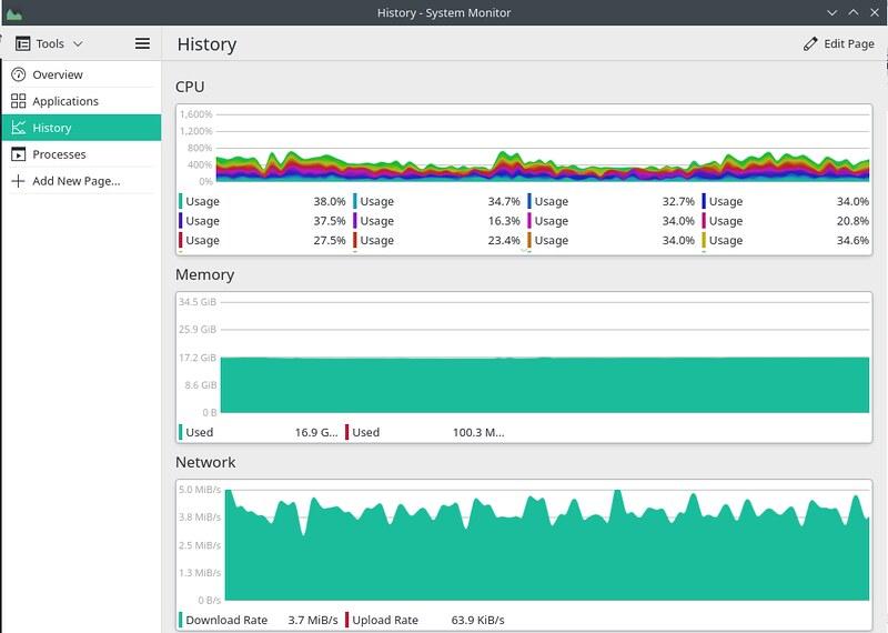 Resource monitor in Manjaro Linux