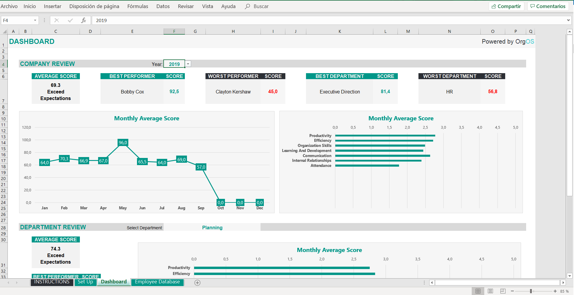 Excel Performance Review Template