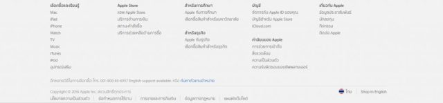 xml sitemap ค ออะไร แล ว ketshopweb ม xml sitemap ให ด วยร เปล า