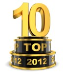 2012 Top Ten Blog Posts
