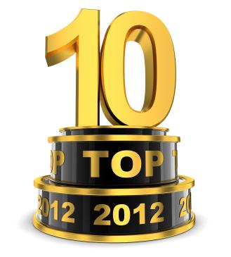 2012 Top Ten Blog Posts