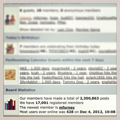 17,000 Forum Members