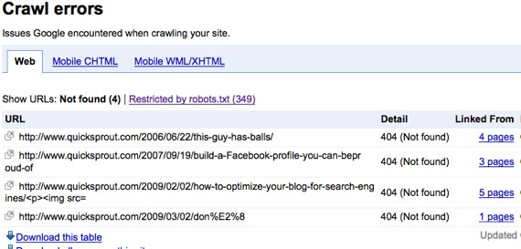 google webmaster tools crawl errors