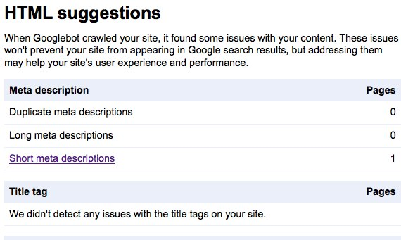 google webmaster tools html suggestions
