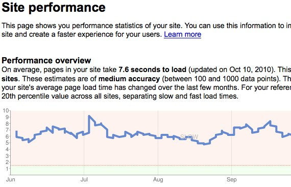 google webmaster tools site performance