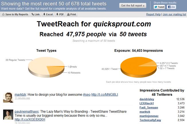 tweetreach-screenshot-2012