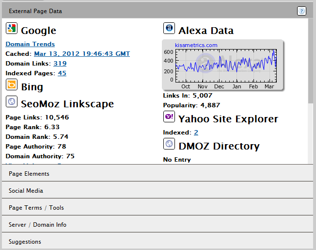 google chrome seo site tools external page data