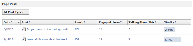 new facebook pages insights page posts details