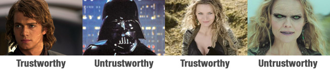 trustworthy and untrustworthy websites