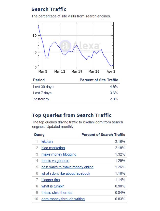 alexa search analytic