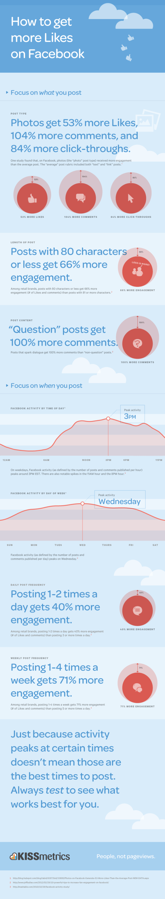 How to Get More Likes on Facebook - Infographic