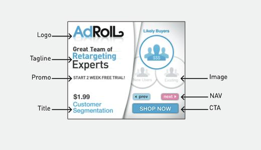 Adroll Liquid Ads