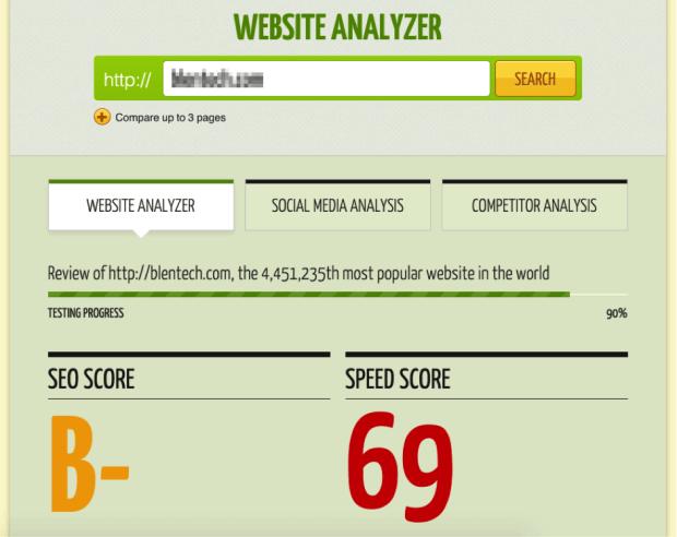 website-analyzer-score